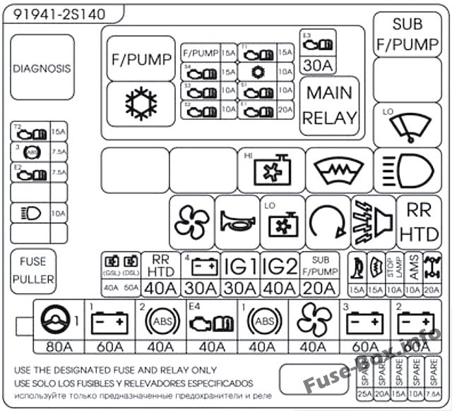 Fuse Box Diagram > Hyundai Tucson (LM; 2010-2015)