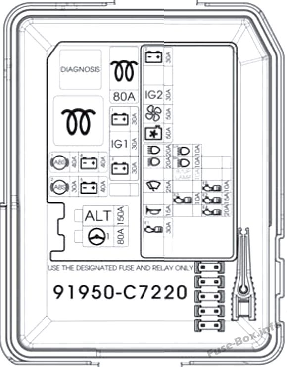 Fuse Box Diagrams > Hyundai i20 (GB; 2015-2018-..)