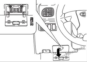 Fuse Box Diagram KIA Rio (DC; 2000-2005)