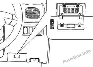 Fuse Box Diagram > KIA Rio (DC; 2000-2005)