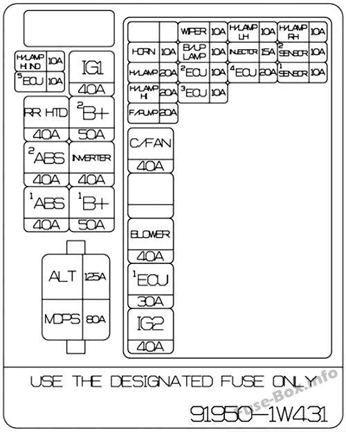 kia rio 2014 fuse diagram