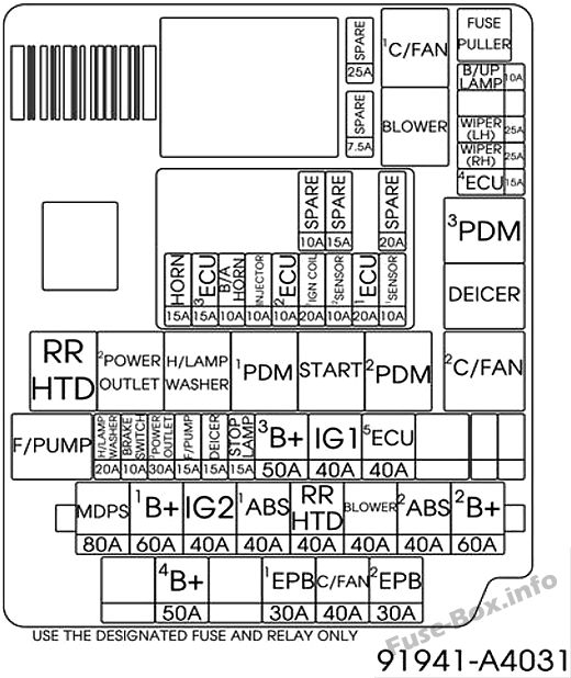 Fuse Box Diagram > KIA Rondo (2013-2018)