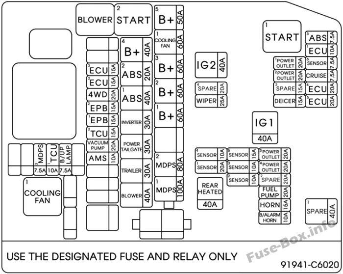KIA SORENTO FUSE BOX LAYOUT  Auto Electrical Wiring    Diagram