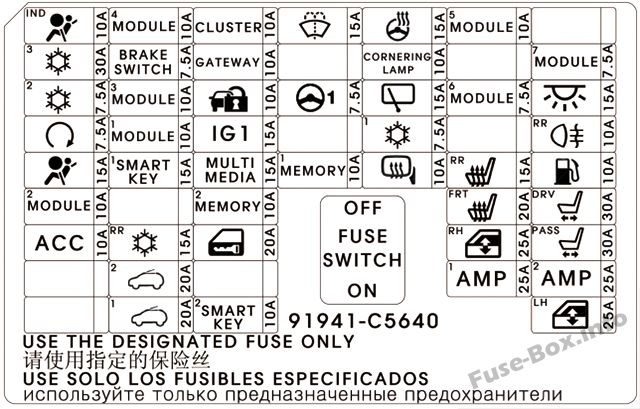 Fuse Box Diagram > KIA Sorento (XM; 2010-2015)