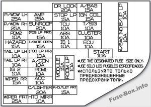 Fuse Box Diagram > KIA Soul (AM; 20092013)