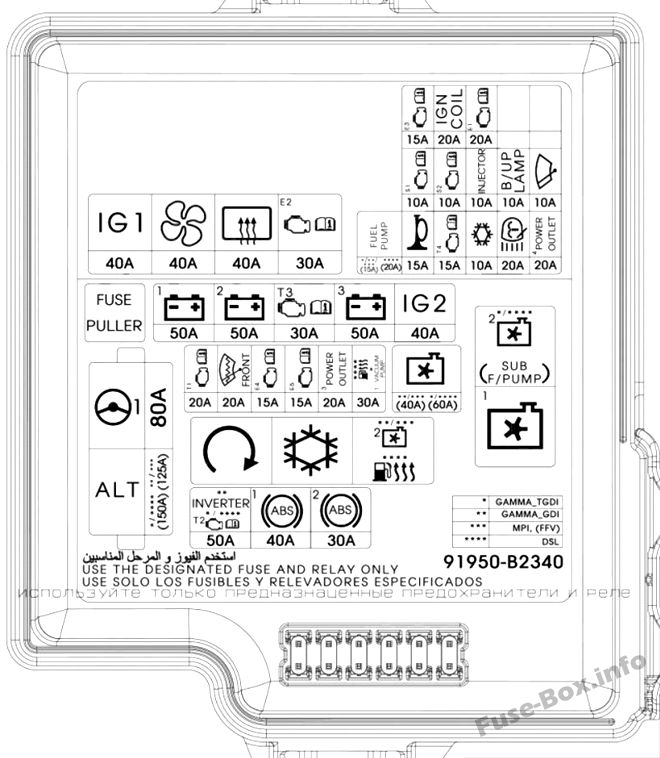 Fuse Box Diagram > KIA Soul (PS; 2014-2019)