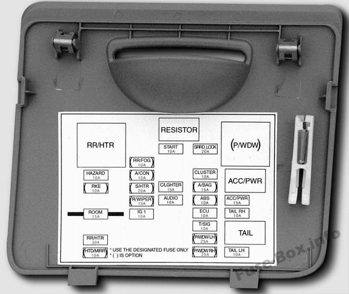 2006 Kia Spectra5 Fuse Box Diagram