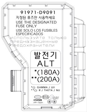 Fuse Box Diagram > KIA Sportage (QL; 2017-2020..)