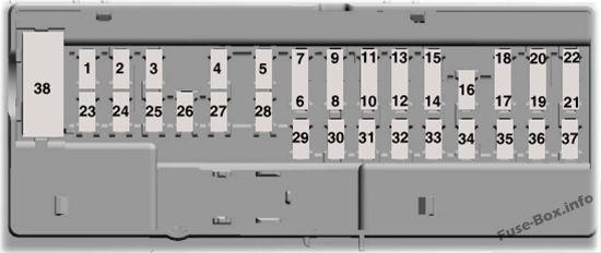 Fuse Box Diagram Lincoln Continental (2017-2020..)