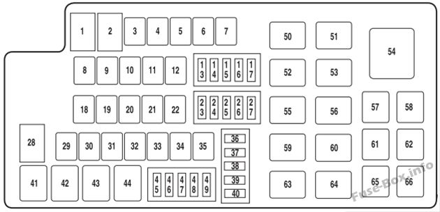 Fuse Box Diagram > Lincoln MKS (2009-2012)