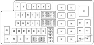 Fuse Box Diagram Lincoln MKT (2010-2012)