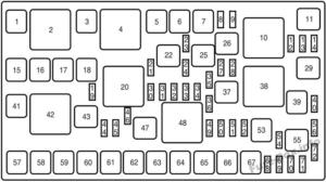 Fuse Box Diagram Lincoln MKX (2007-2010)