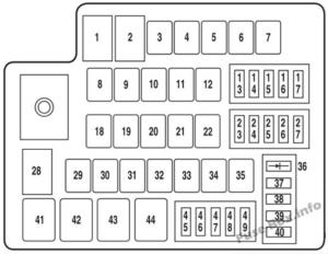 Fuse Box Diagram Lincoln MKZ Hybrid (2011-2012)