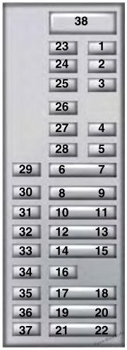 Fuse Box Diagram > Lincoln MKZ (20132016)