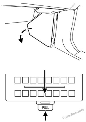 Fuse Box Diagram Lincoln Navigator (2003-2006)
