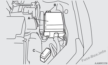 Fuse Box Diagram Mitsubishi Eclipse (4G; 2006-2012)