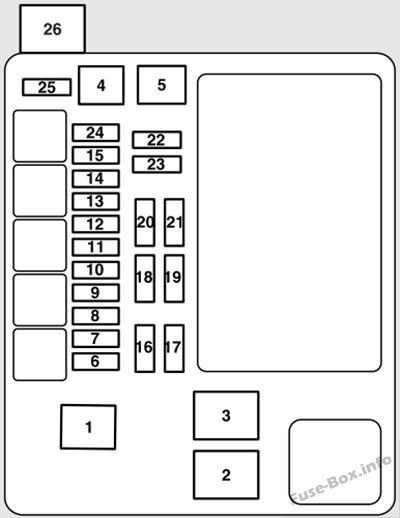 Fuse Box Diagram > Mitsubishi Eclipse (4G; 2006-2012)