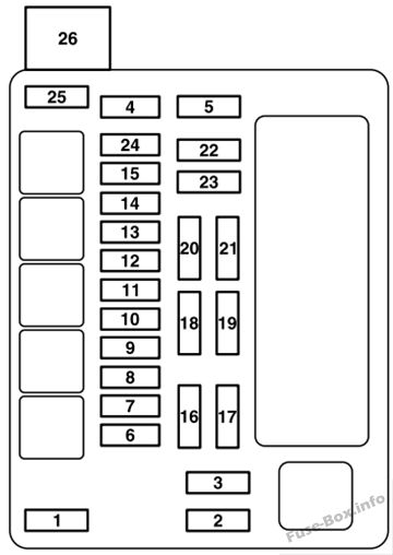 Fuse Box Diagram Mitsubishi Endeavor (2004-2011)