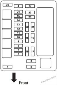 Fuse Box Diagram Mitsubishi Galant (2004-2012)