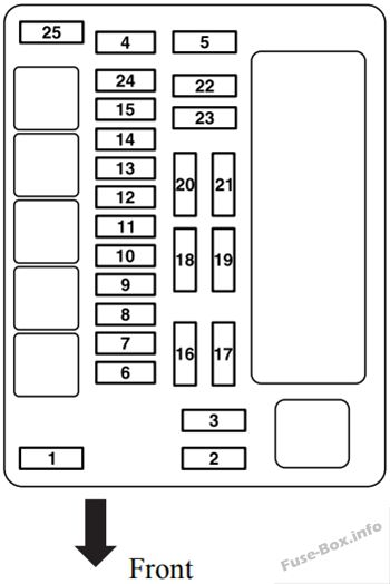 Fuse Box Diagram Mitsubishi Galant (2004-2012)