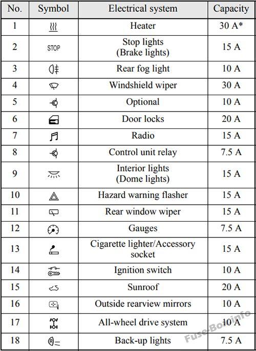 car fuse box symbol gm window switch wiring  begeboy