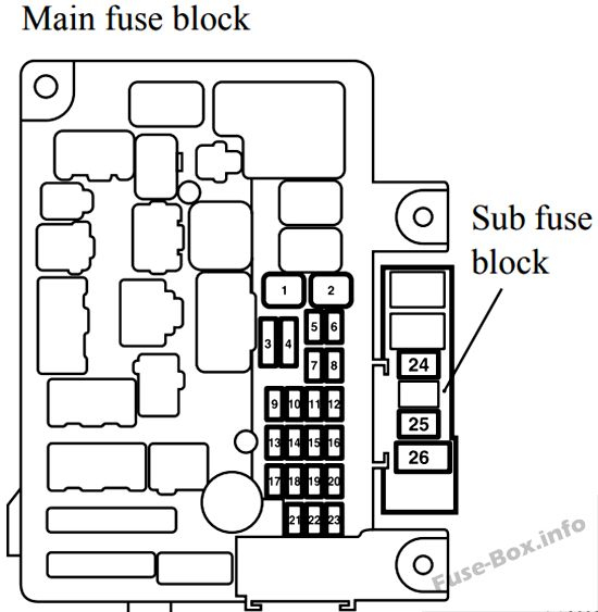 Fuse Box Diagram > Mitsubishi Outlander (2014-2019..)