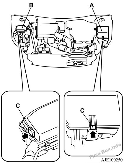 Fuse Box Diagram > Mitsubishi Outlander PHEV (2014-2019..)