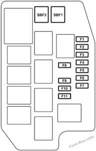 Fuse Box Diagram Mitsubishi Outlander PHEV (2014-2019..)