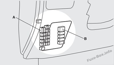 Fuse Box Diagram > Mitsubishi Outlander Sport (2011-2019)