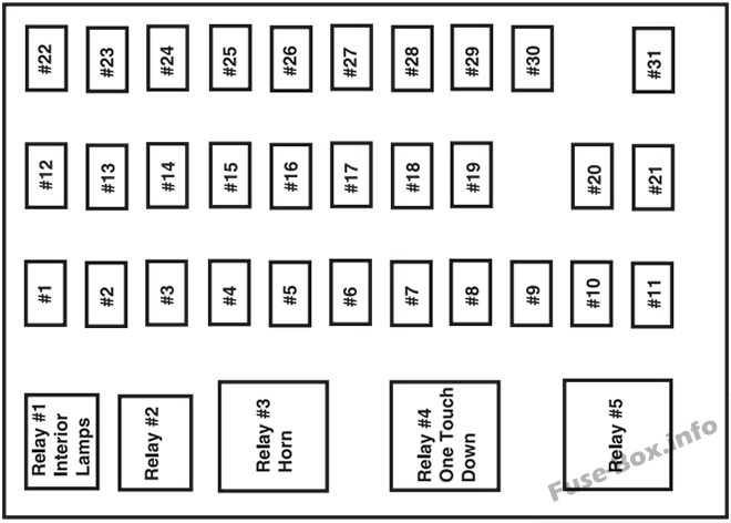 Fuse Box Diagram > Ford F-650 / F-750 (2001-2015)