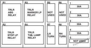Fuse Box Diagram > Ford F650  F750 (20012015)