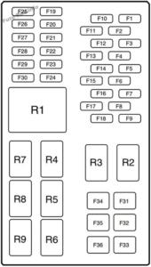 Fuse Box Diagram Ford Fiesta (2011-2013)