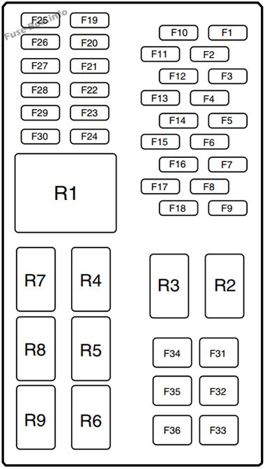 Fuse Box Diagram Ford Fiesta (2011-2013)