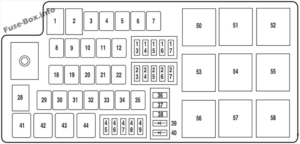 Fuse Box Diagram Ford Flex (2009-2012)