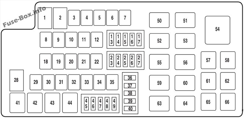 Fuse Box Diagram > Ford Flex (2009-2012)