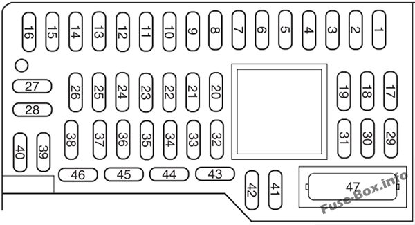 Fuse Box Diagram Ford Focus (2008-2011)