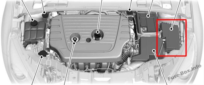 Ford Focus Fuse Box Diagram On 2007 Ford Focus Fuse Panel Diagram