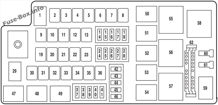 Fuse Box Diagram > Ford Freestyle (2005-2007)