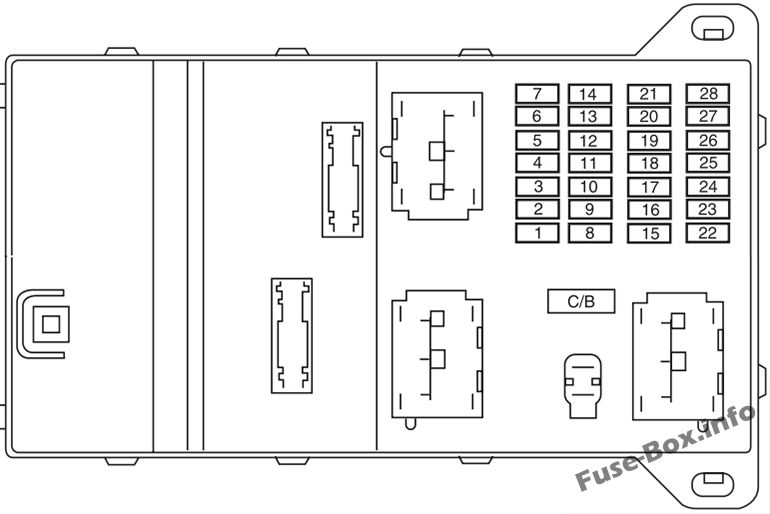 Fuse Box Diagram > Ford Fusion (2006-2009)