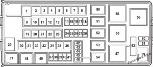 Fuse Box Diagram > Ford Fusion (20062009)