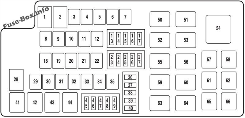 Fuse Box Diagram > Ford Taurus (2010-2012)