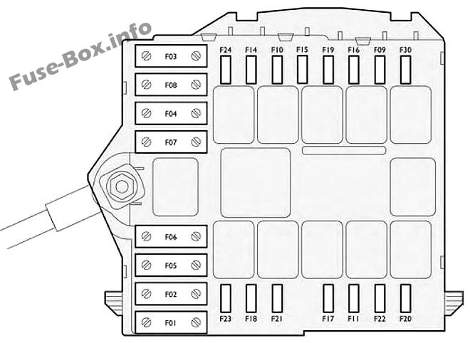 Fuse Box Diagram > Fiat Croma (2005-2011)