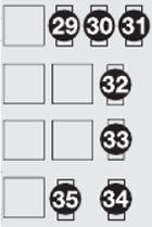 Fuse Box Diagram Fiat Multipla (2005-2010)