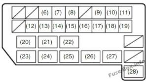 Fuse Box Diagram Fiat Sedici (2006-2014)