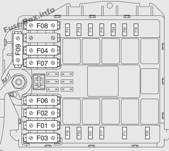 Fuse Box Diagram > Fiat Strada (2007-2017)