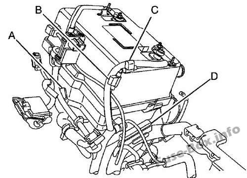 Fuse Box Diagram > GMC Canyon (2004-2012)