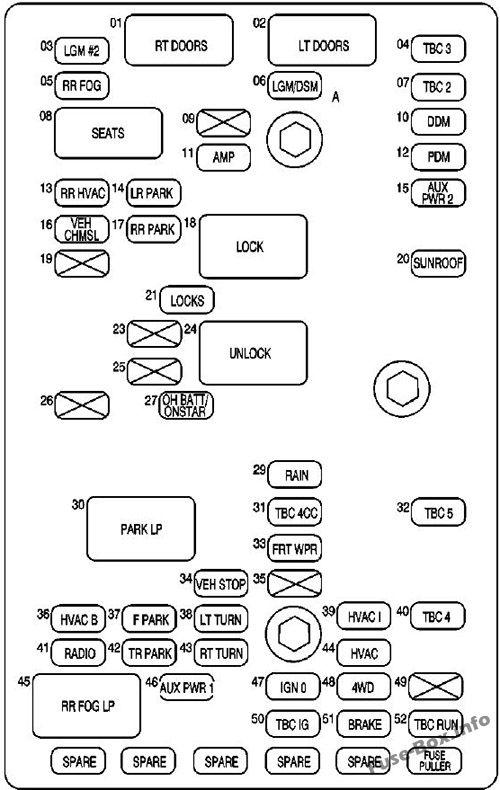gmc envoy rear fuse box