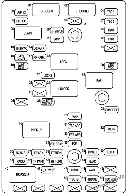 gmc envoy 2002 rear underseat fuse box diagram