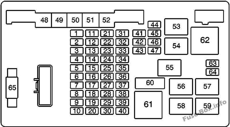 2013 gmc fuse box diagram