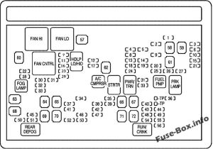 Fuse Box Diagram > GMC Sierra (mk3; 20072013)